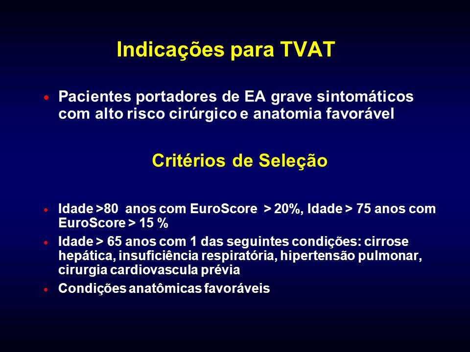 Indicações para TVAT Critérios de Seleção