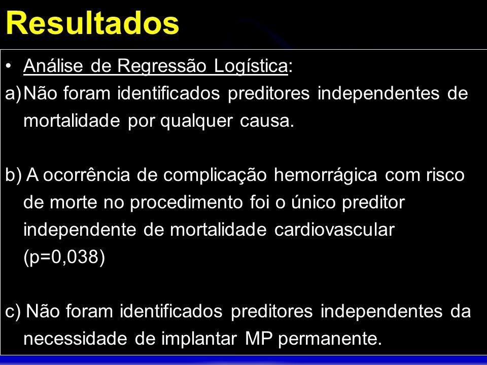 Resultados Análise de Regressão Logística: