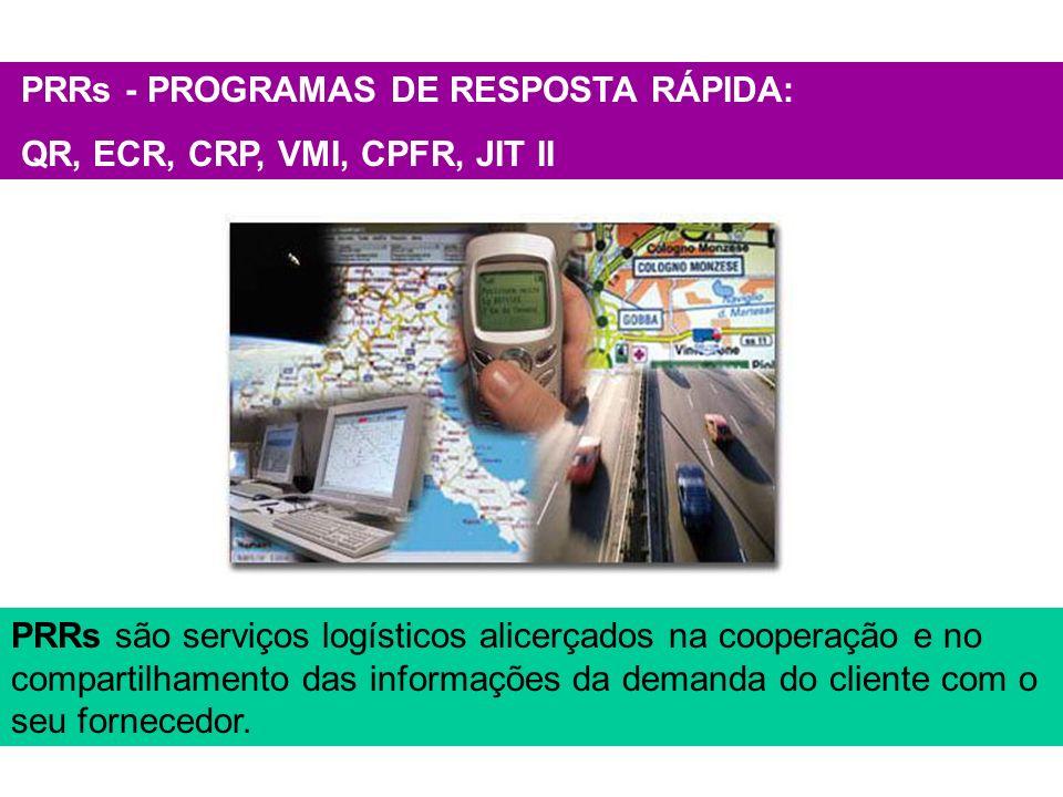 PRRs - PROGRAMAS DE RESPOSTA RÁPIDA: