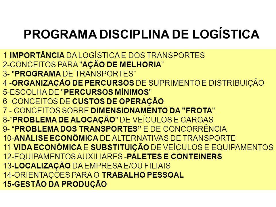 PROGRAMA DISCIPLINA DE LOGÍSTICA