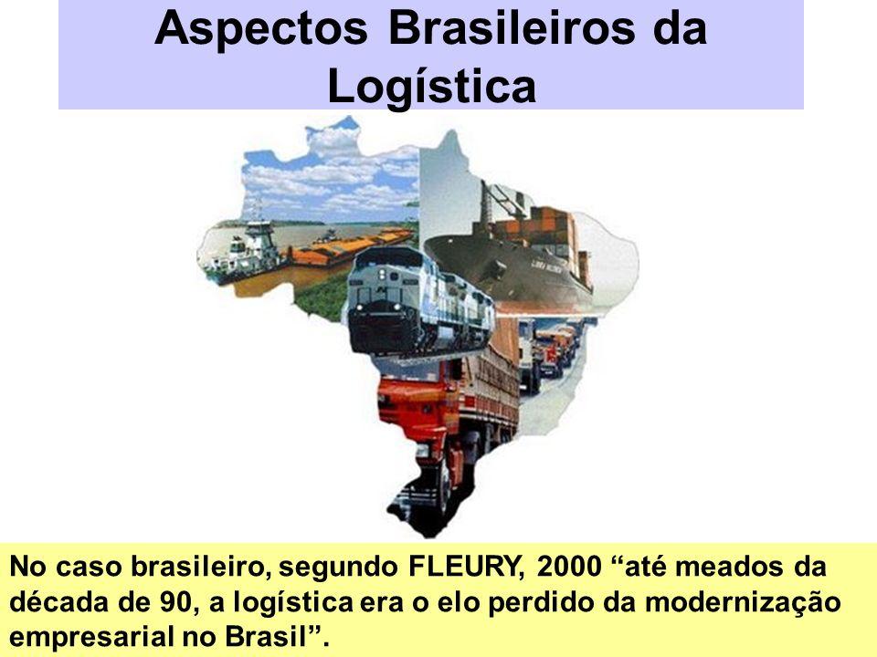 Aspectos Brasileiros da Logística