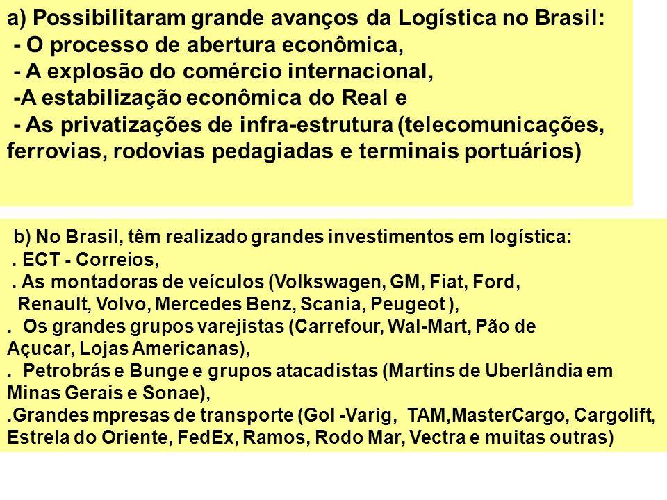 a) Possibilitaram grande avanços da Logística no Brasil: