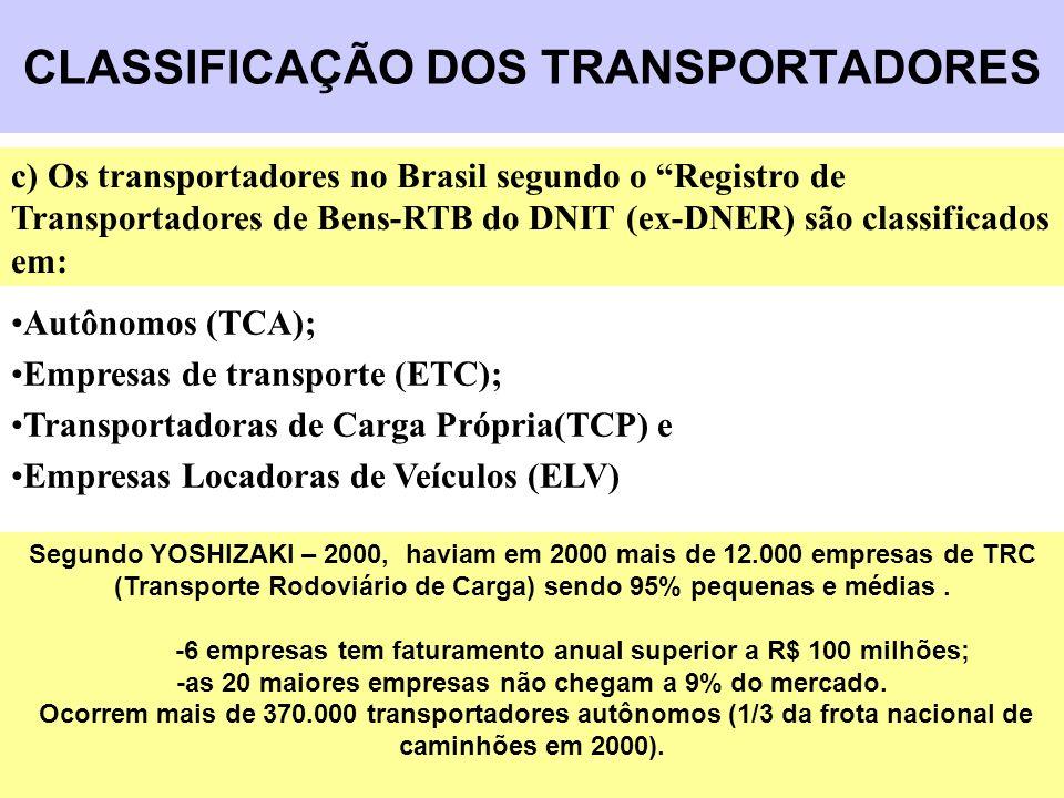 CLASSIFICAÇÃO DOS TRANSPORTADORES