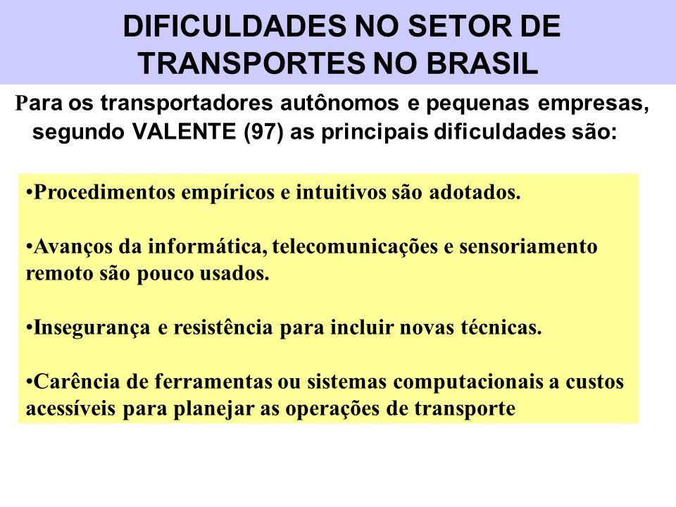 DIFICULDADES NO SETOR DE TRANSPORTES NO BRASIL
