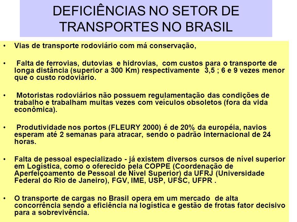 DEFICIÊNCIAS NO SETOR DE TRANSPORTES NO BRASIL