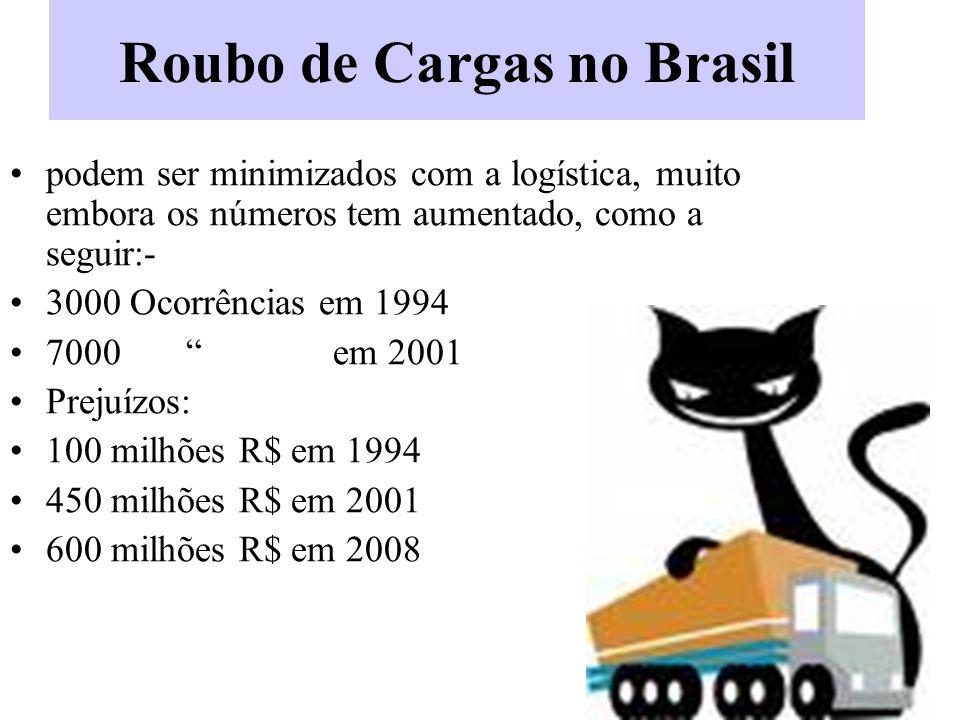Roubo de Cargas no Brasil