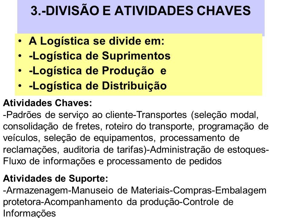 3.-DIVISÃO E ATIVIDADES CHAVES