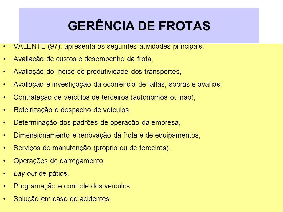 GERÊNCIA DE FROTASVALENTE (97), apresenta as seguintes atividades principais: Avaliação de custos e desempenho da frota,