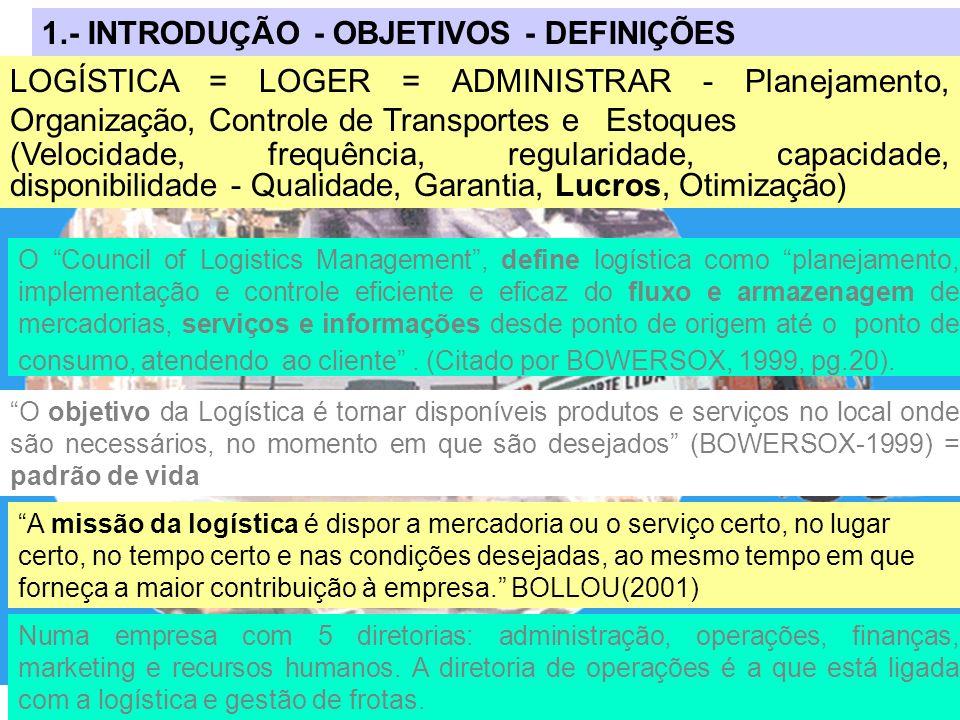 1.- INTRODUÇÃO - OBJETIVOS - DEFINIÇÕES