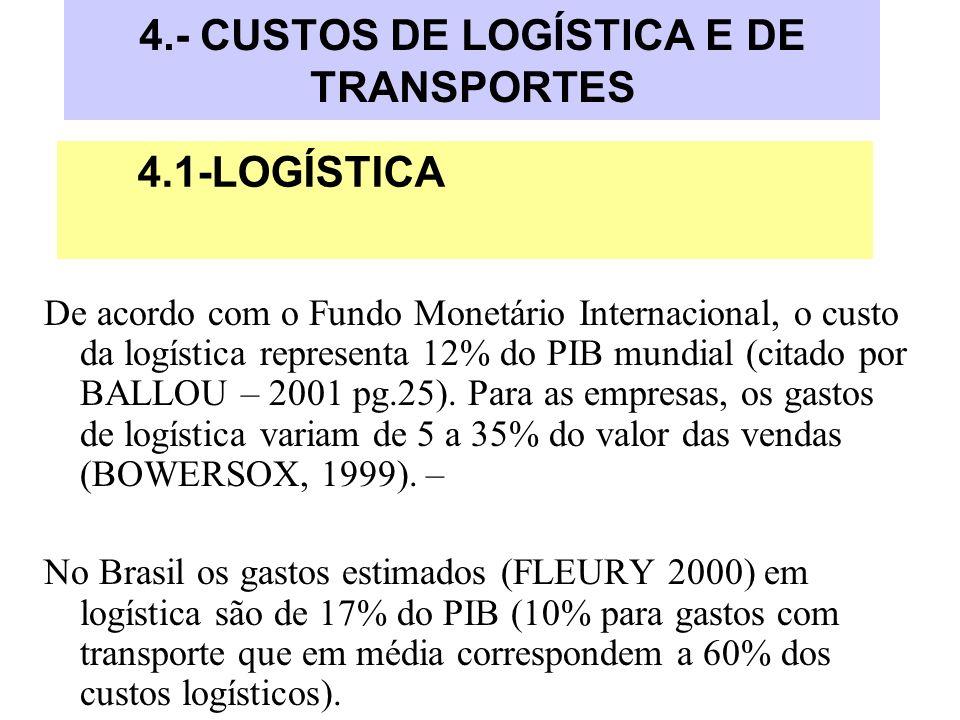 4.- CUSTOS DE LOGÍSTICA E DE TRANSPORTES