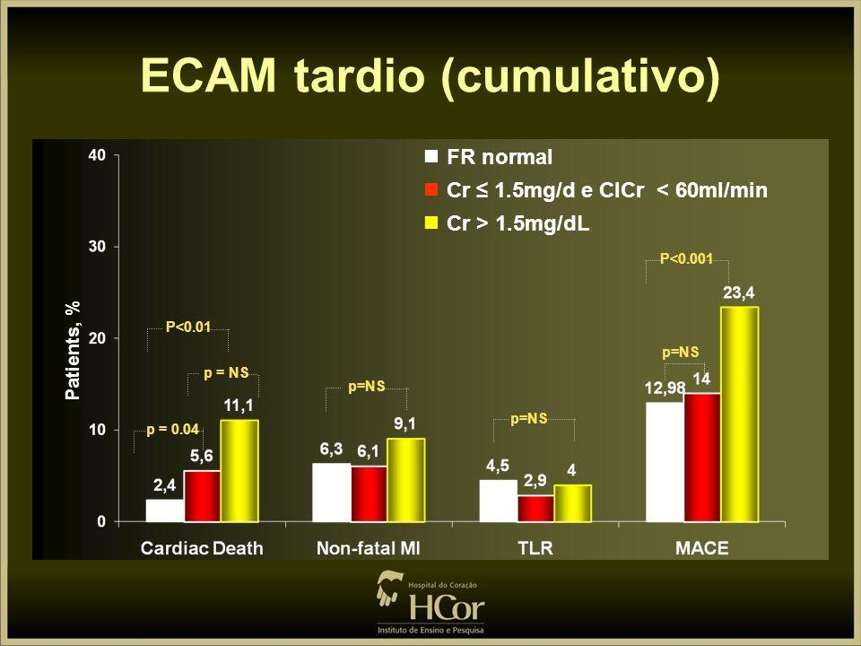 ECAM tardio (cumulativo)