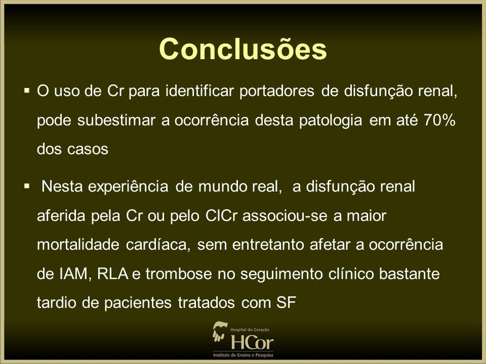 Conclusões O uso de Cr para identificar portadores de disfunção renal, pode subestimar a ocorrência desta patologia em até 70% dos casos.