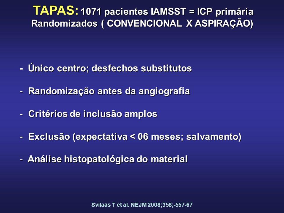 TAPAS: 1071 pacientes IAMSST = ICP primária