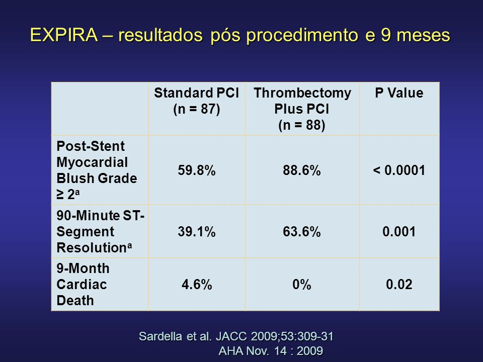 Thrombectomy Plus PCI (n = 88)