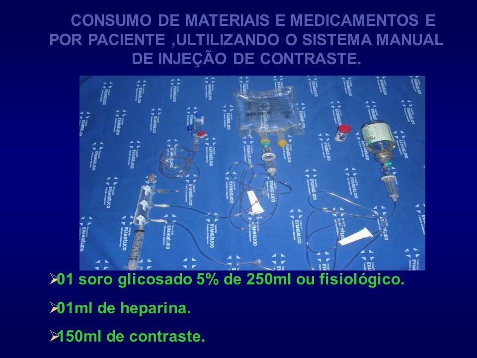 CONSUMO DE MATERIAIS E MEDICAMENTOS E POR PACIENTE ,ULTILIZANDO O SISTEMA MANUAL DE INJEÇÃO DE CONTRASTE.