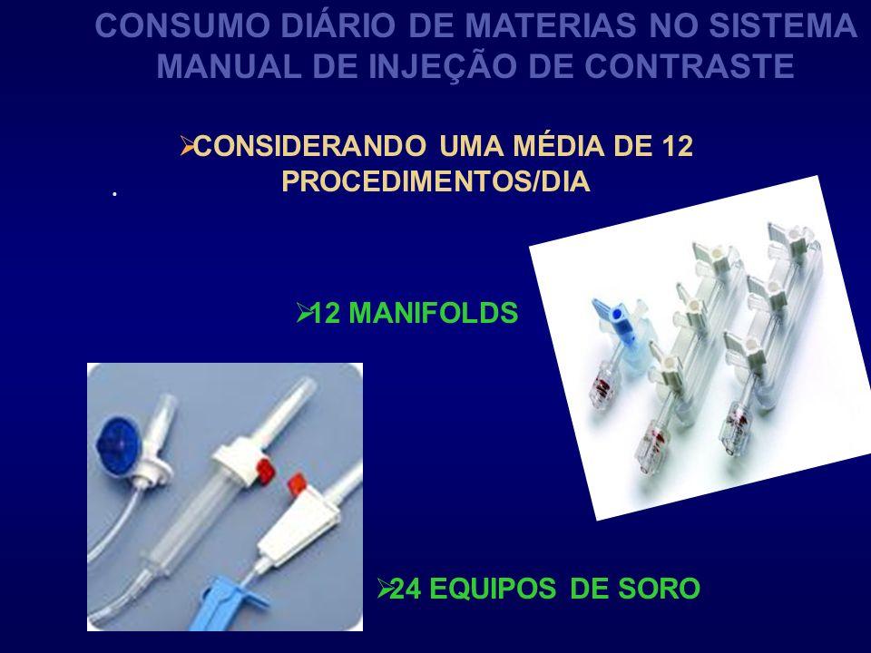 CONSUMO DIÁRIO DE MATERIAS NO SISTEMA MANUAL DE INJEÇÃO DE CONTRASTE