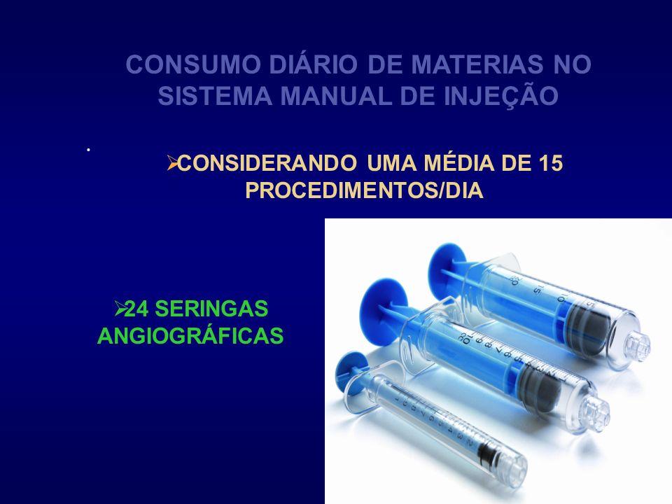 CONSUMO DIÁRIO DE MATERIAS NO SISTEMA MANUAL DE INJEÇÃO