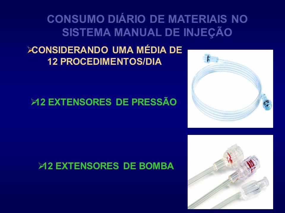 CONSUMO DIÁRIO DE MATERIAIS NO SISTEMA MANUAL DE INJEÇÃO