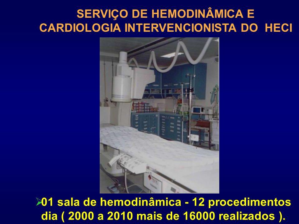 SERVIÇO DE HEMODINÂMICA E CARDIOLOGIA INTERVENCIONISTA DO HECI