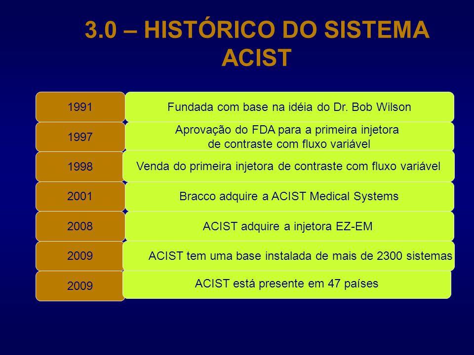3.0 – HISTÓRICO DO SISTEMA ACIST