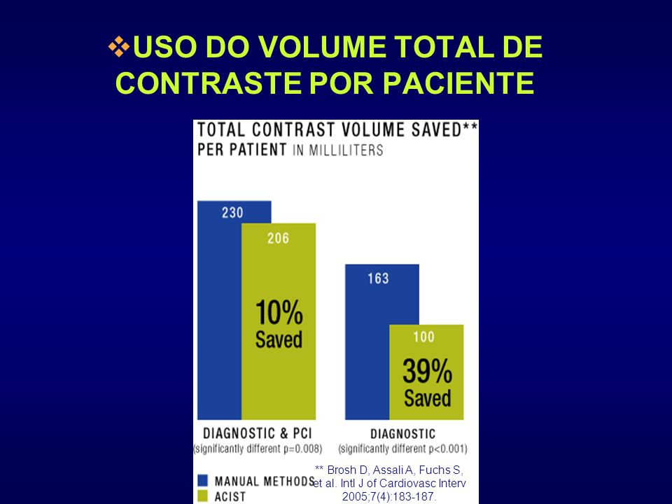 USO DO VOLUME TOTAL DE CONTRASTE POR PACIENTE