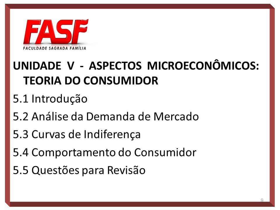 UNIDADE V - ASPECTOS MICROECONÔMICOS: TEORIA DO CONSUMIDOR