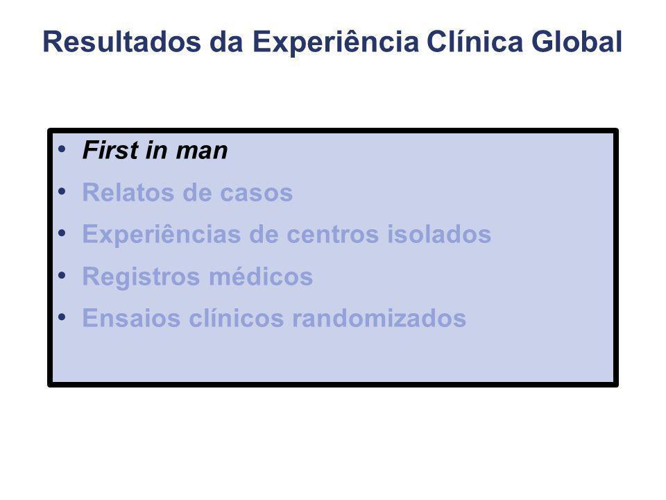 Resultados da Experiência Clínica Global