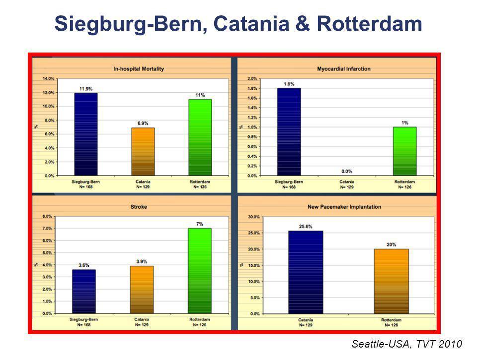 Siegburg-Bern, Catania & Rotterdam