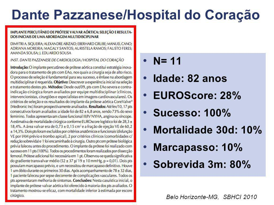 Dante Pazzanese/Hospital do Coração