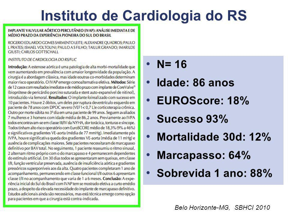 Instituto de Cardiologia do RS