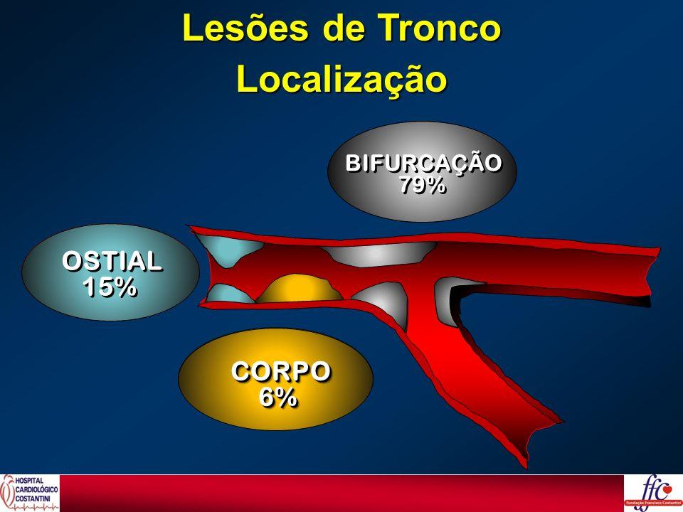 Lesões de Tronco Localização