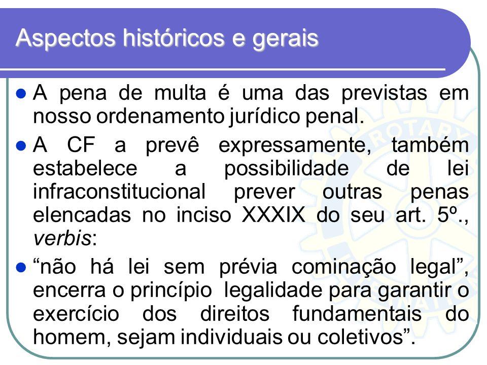 Aspectos históricos e gerais