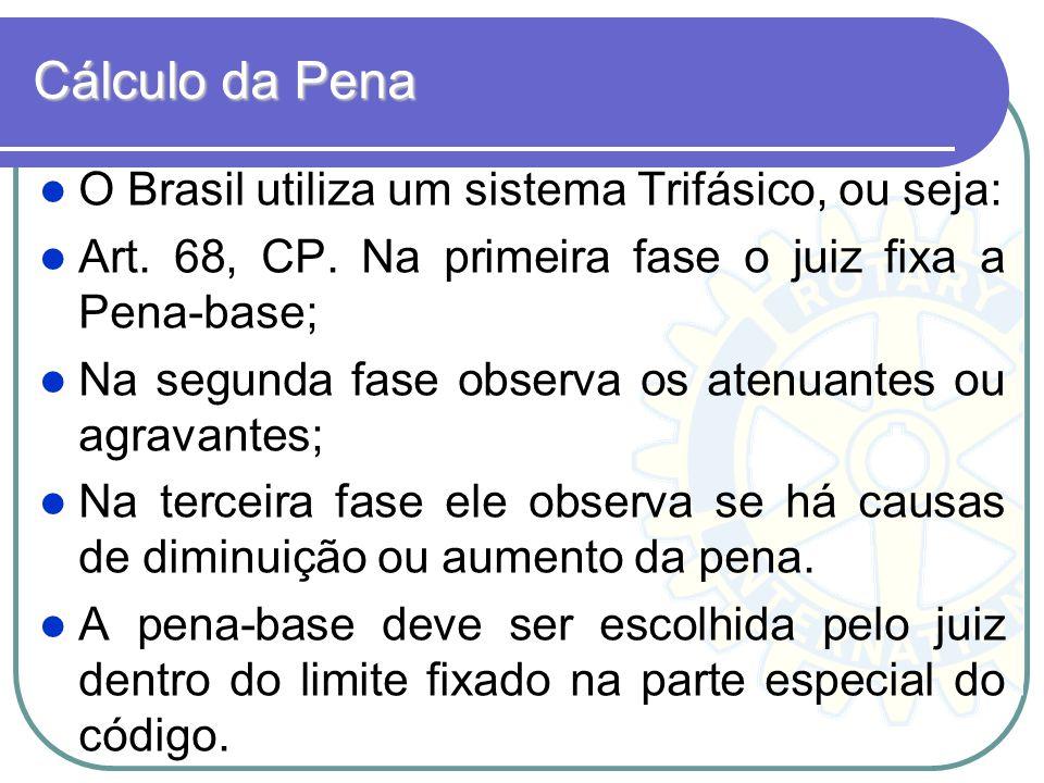 Cálculo da Pena O Brasil utiliza um sistema Trifásico, ou seja: