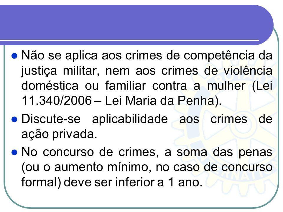 Não se aplica aos crimes de competência da justiça militar, nem aos crimes de violência doméstica ou familiar contra a mulher (Lei 11.340/2006 – Lei Maria da Penha).