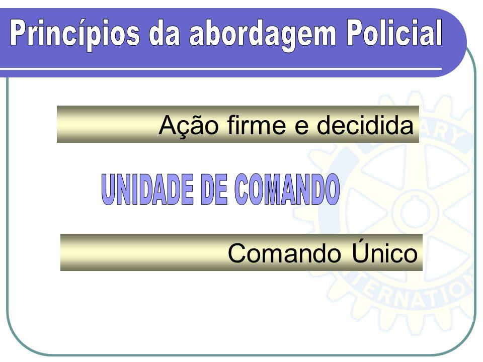 Princípios da abordagem Policial