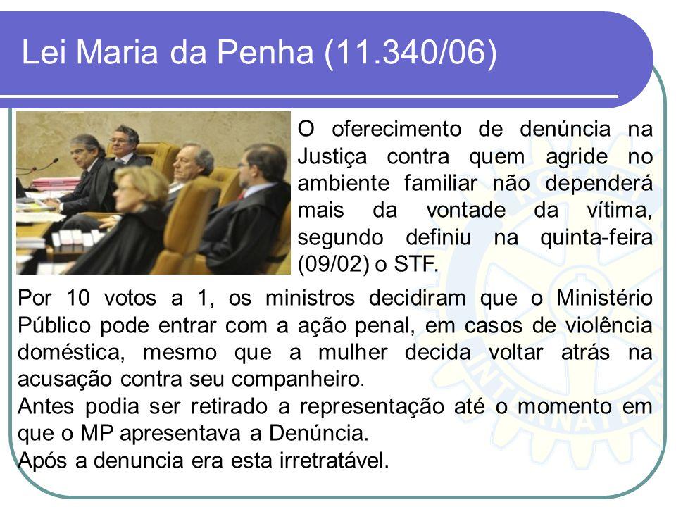 Lei Maria da Penha (11.340/06)