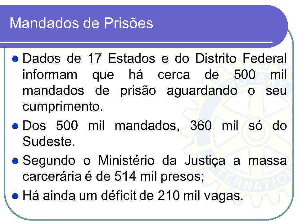 Mandados de Prisões Dados de 17 Estados e do Distrito Federal informam que há cerca de 500 mil mandados de prisão aguardando o seu cumprimento.