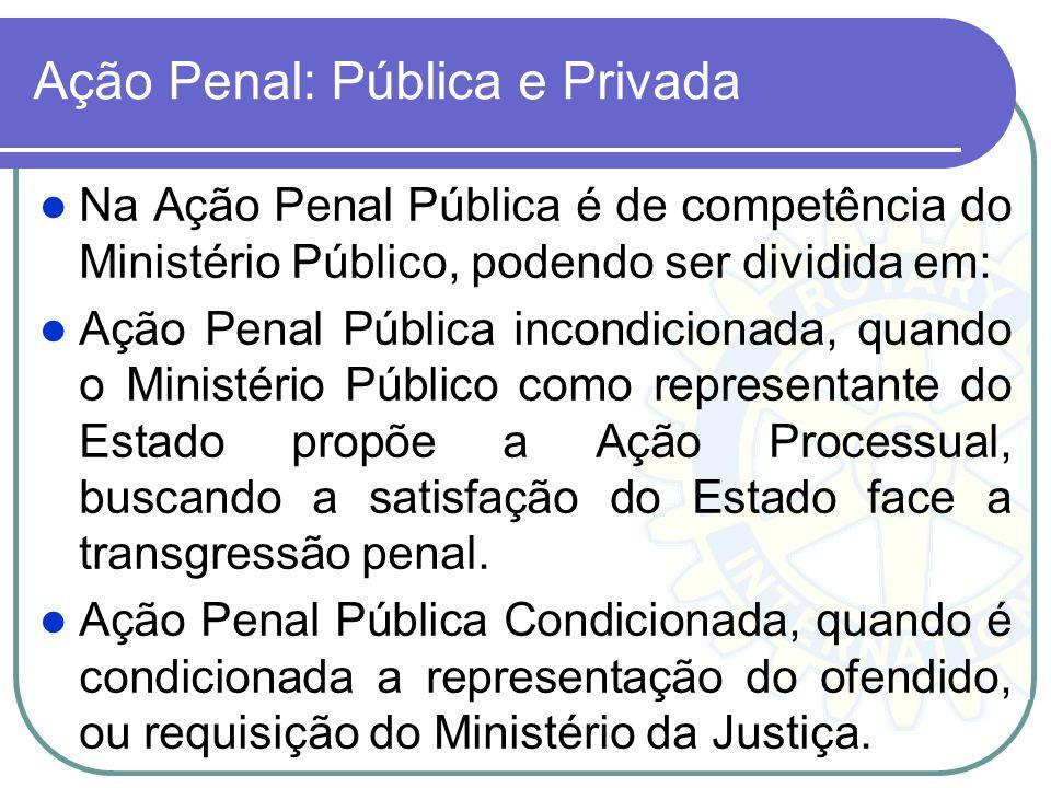 Ação Penal: Pública e Privada