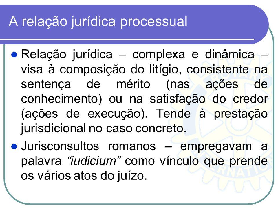 A relação jurídica processual