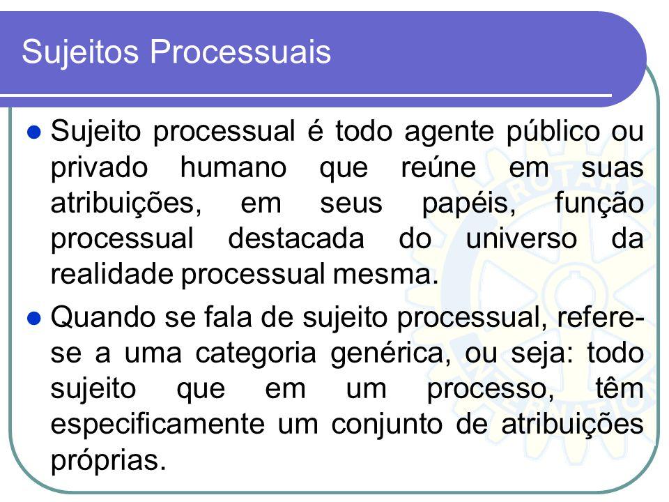 Sujeitos Processuais