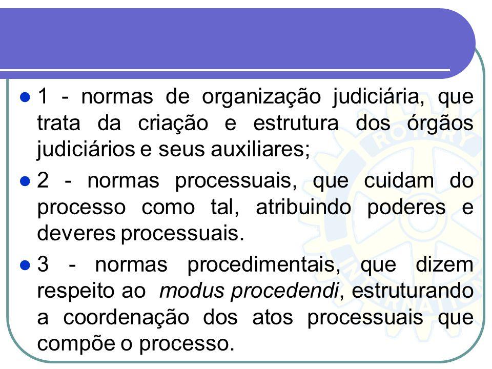 1 - normas de organização judiciária, que trata da criação e estrutura dos órgãos judiciários e seus auxiliares;