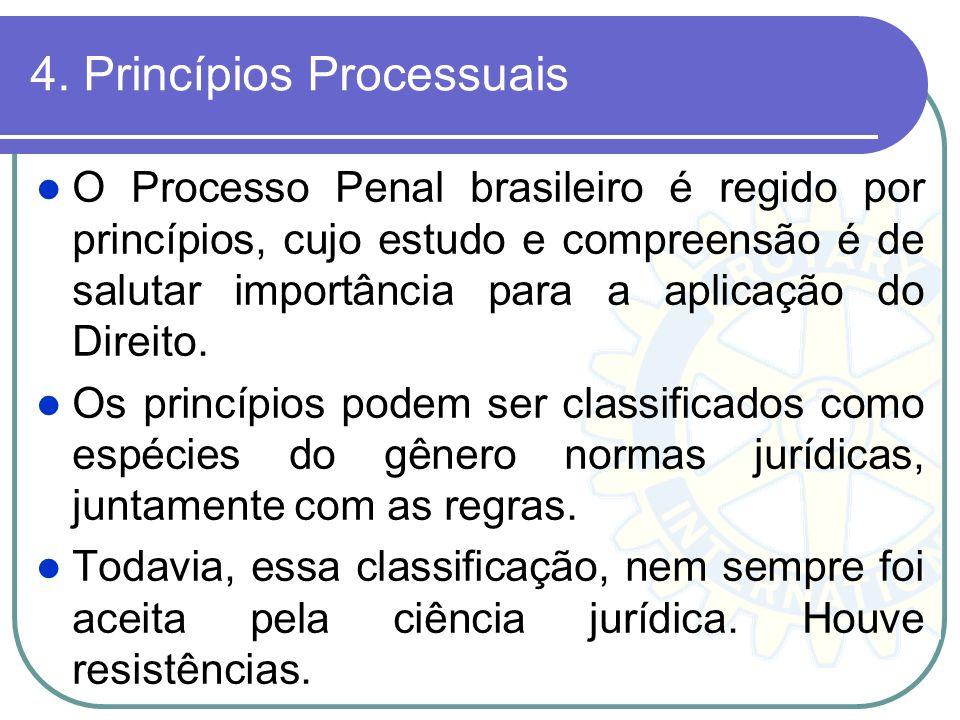 4. Princípios Processuais