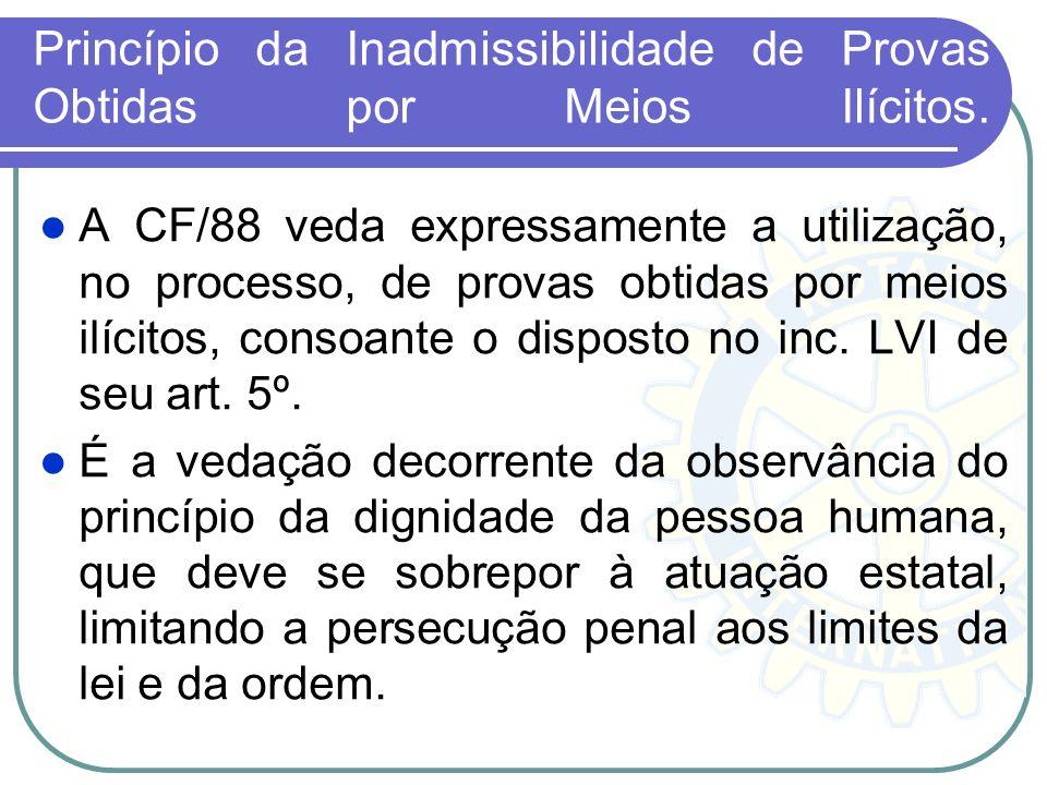Princípio da Inadmissibilidade de Provas Obtidas por Meios Ilícitos.