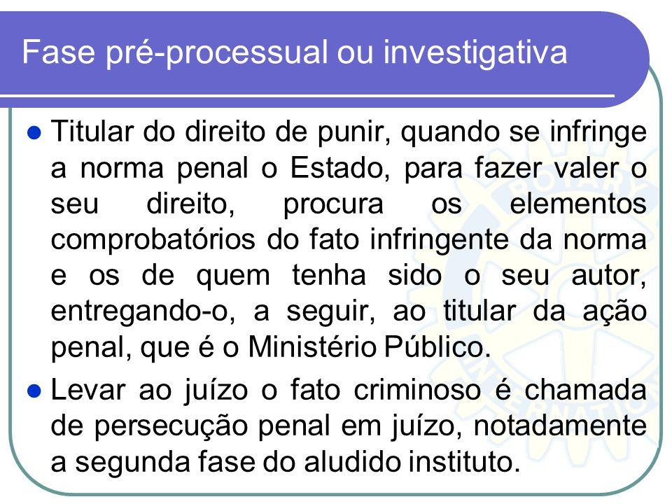 Fase pré-processual ou investigativa