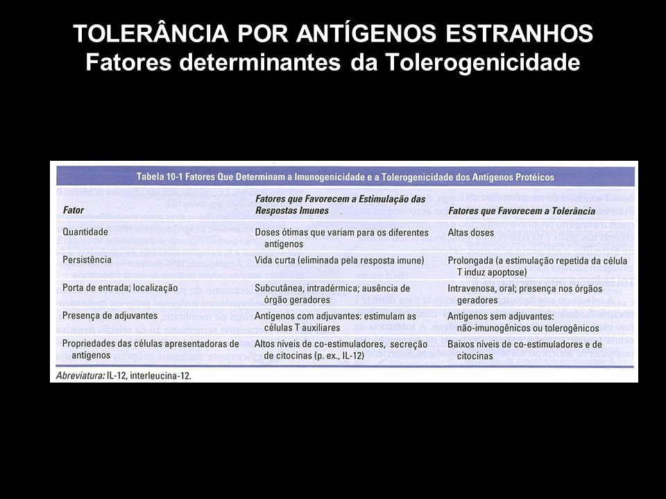 TOLERÂNCIA POR ANTÍGENOS ESTRANHOS Fatores determinantes da Tolerogenicidade