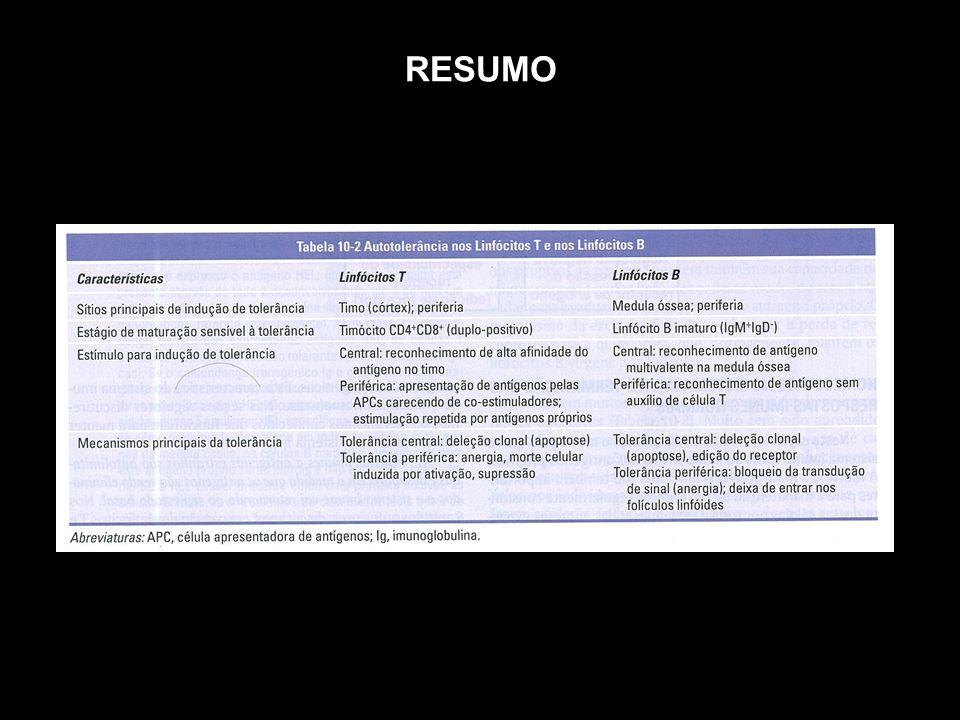 RESUMO Figura 10-1