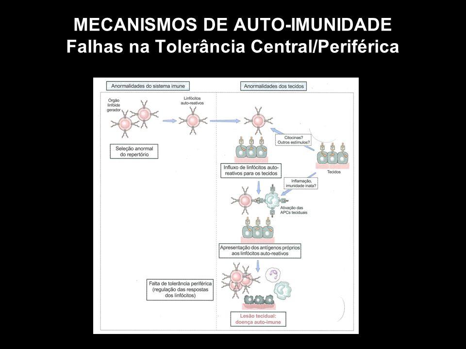 MECANISMOS DE AUTO-IMUNIDADE Falhas na Tolerância Central/Periférica
