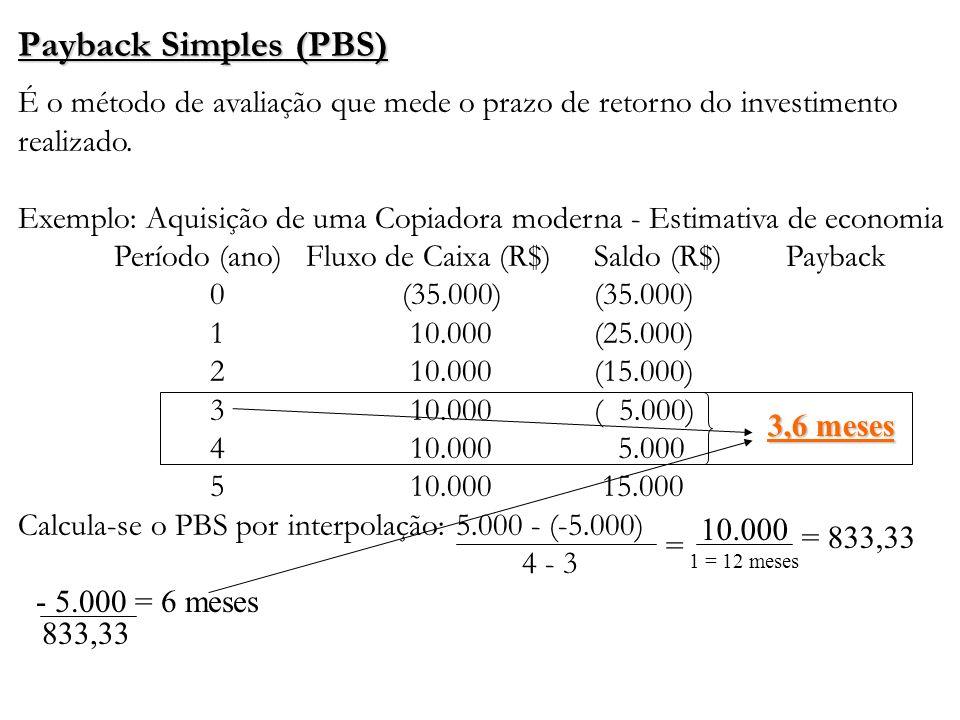Payback Simples (PBS) É o método de avaliação que mede o prazo de retorno do investimento. realizado.