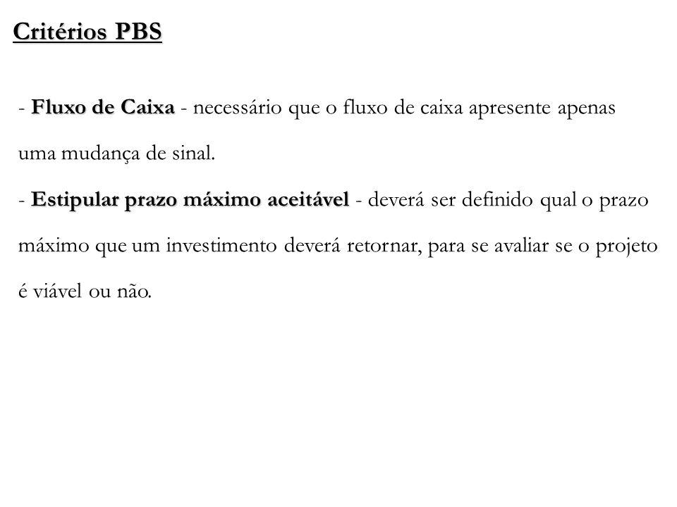 Critérios PBS