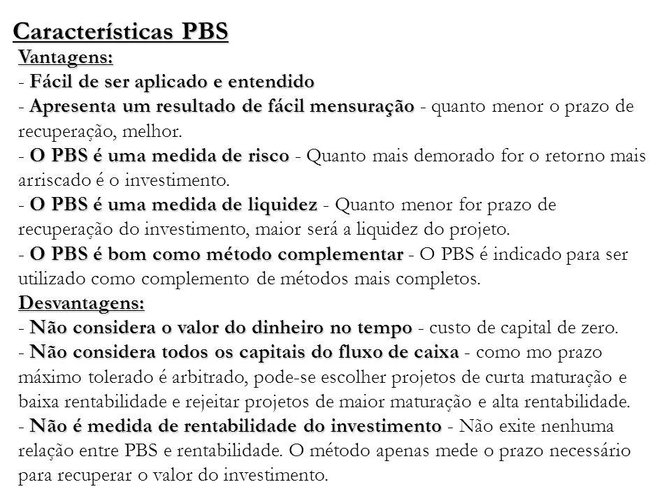 Características PBS